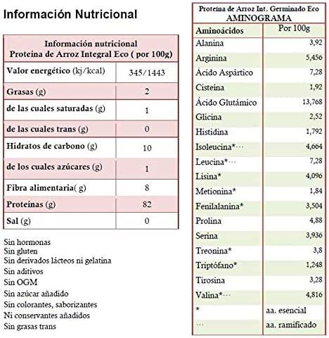 Energy Feelings Proteina de arroz integral ecológica - 500g ...