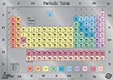 Little Wigwam Periodic Table Poster