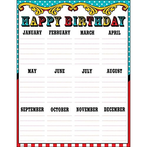 Teacher Created Resources Carnival Happy Birthday Chart (7571)