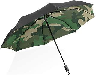 gustbuster camo umbrella