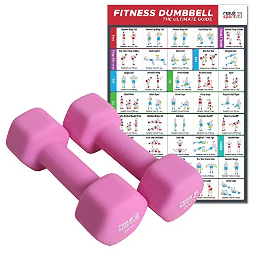 ResultSport® Dumbbell Weights Home Gym Exercise 2kg (Boxed in a pair)