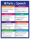 8 Parts of Speech Poster - Middle School English Posters for Classroom - English Posters for High School Classroom - Language Arts Charts - 17 in. x 22 in. - Laminated