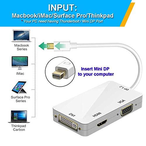 rts Mini DisplayPort to HDMI VGA DVI Adapter, Full 1080P HD Thunderbolt Port Converter Compatible for MacBook Air/Pro, iMac, Surface Pro 3/4, ThinkPad White