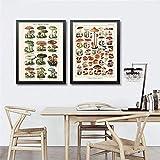 Pintura En Lienzo Ilustración Setas Poster Impresiones Vintage Ciencia BotáNica Cuadros Decoracion Cuadros Decoración Habitación A2 42x60cmx2 Sin Marco