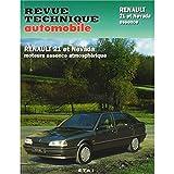 Revue technique automobile, Renault 21 et Névada essence