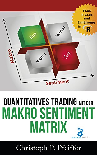 Quantitatives Trading mit der Makro-Sentiment-Matrix