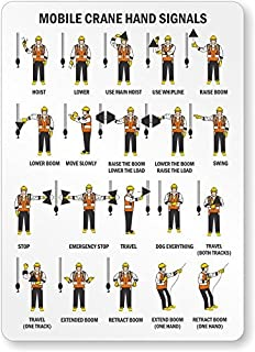 Unoopler Mobile Crane Hand Signals (with Graphic), Heavy-Duty tin Sign, 16