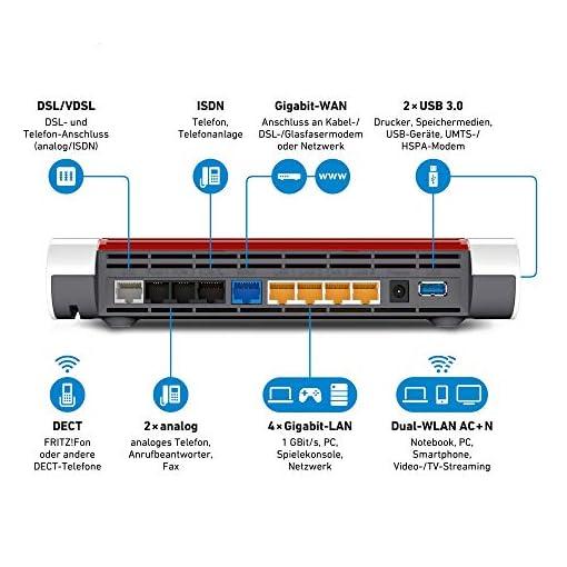 AVM FRITZ!Box 7590 - Modem Router 4x4 WiFi AC con MU-MIMO (1733 Mbps en 5 GHz y 800 Mbps en 2,4 GHz), VDSL, ADSL2+, 1 x… 3