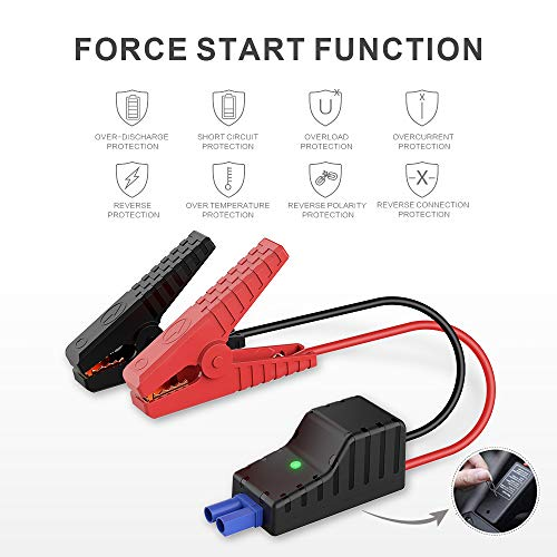 Car Jump Starter, 1500A Peak 20000mAh Portable Car Battery Charger Moto Battery Booster Power Pack (All Gas or 7.0L…