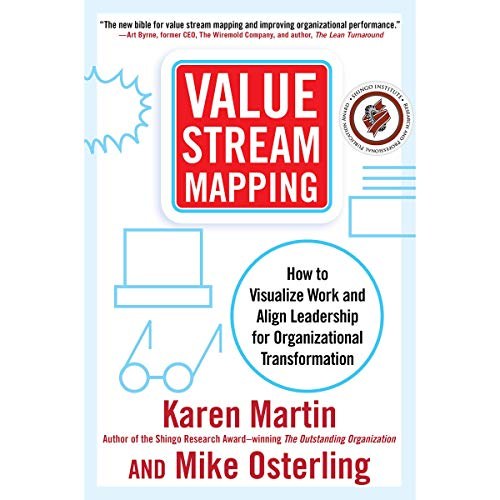 Value Stream Mapping Titelbild