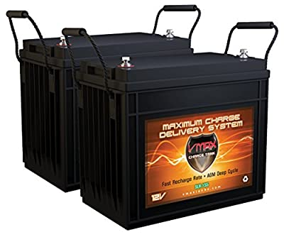 Qty 2 VMAX SLR155 Vmaxtanks AGM Deep Cycle Batteries 12V 155Ah Each SLA Rechargeable Battery for use with Pv Solar Panels Smart Chargers Wind Turbine and Inverters