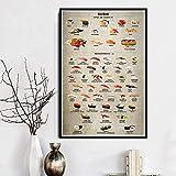 shmeksss KüChe Wand Bilder Kunstdruckt Japanische Arten