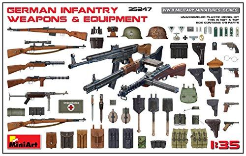 Unbekannt Mini Tipo 35247Maqueta de German Infantry Weapons y Equipment