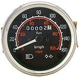 Bike Speedometers