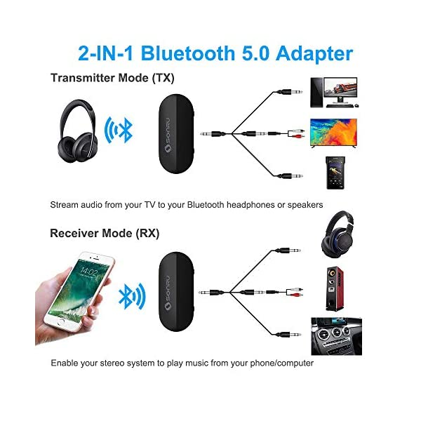 Bluetooth 5.0 Transmitter Receiver, SONRU 2-in-1 Wireless 3.5mm Aux Bluetooth Audio Adapter, AptX Low Latency Bluetooth Transmitter for TV PC Home Sound System Headphone,Dual Connection 4