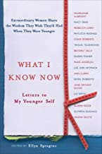 Best know by now Reviews