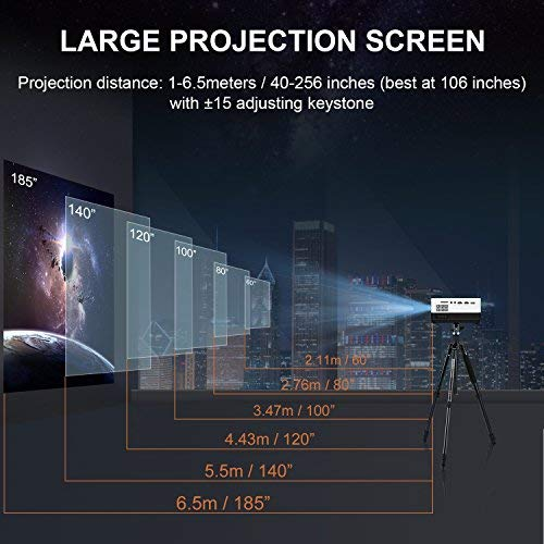 Video Projector, GEARGO 2800 Lumens HD Portable Projector with 185¡± and 1080P Support, Compatible with Amazon Fire TV Stick/Laptop/SD/Xbox/iPad iPhone Android for Home Theater