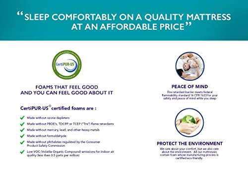 Signature Sleep 13-Inch Hybrid Coil Mattress, King White