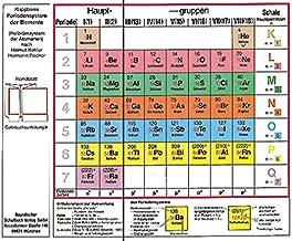 Klappbares Periodensystem der Elemente [German]