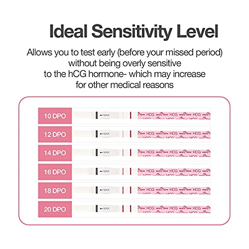EasyHome-20-x-Pregnancy-Test-Strips-for-Early-Detection-10-MIUml-Fertility-Test-Kit-20-HCG-Tests