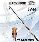 Dam Backbone Tele 160, 60-160g - Teleskop Spinnrute + gratis K-Don Gummifisch -