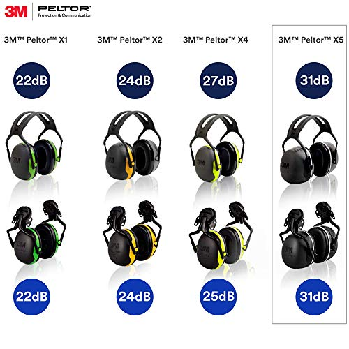 Peltor X5A Over-the-Head Ear Muffs, Noise Protection, NRR 31 dB, Construction, Manufacturing, Automotive, Woodworking, Heavy Engineering, Mining