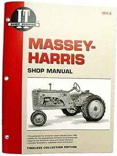 All States Ag Parts I&T Shop Manual Massey Harris Pony Pony 55 55 22 22 82 82 44 44 30 30 20 20 102 102 201 201 202 202 81 81 101 101 203 203