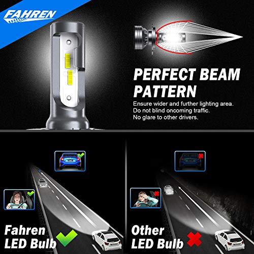Fahren H4/9003 LED Lights