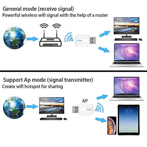 Lemorele Wireless USB WiFi Adapter 5G/2,5G USB Bluetooth 4.2 Dual Band AC 600Mbps WiFi Dongle für Desktop Laptop PC Projektoren Unterstützung Xbox Controller, Windows XP/7/8/10, Mac OS 6.0-10.15