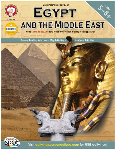 Mark Twain - Egypt and the Middle East, Grades 5 - 8 (World History)