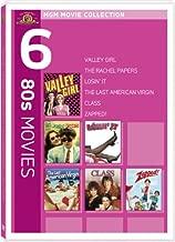 Best malibu 1983 movie Reviews