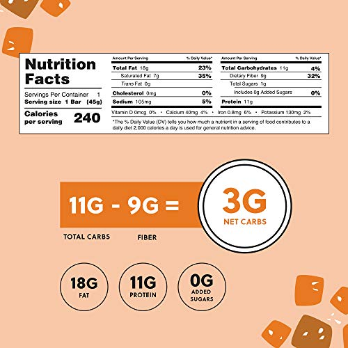 Perfect Keto Bars - The Cleanest Keto Snacks with Collagen and MCT. No Added Sugar, Keto Diet Friendly - 3g Net Carbs, 19g Fat,11g protein - Keto Diet Food Dessert (Salted Caramel, 12 Bars)