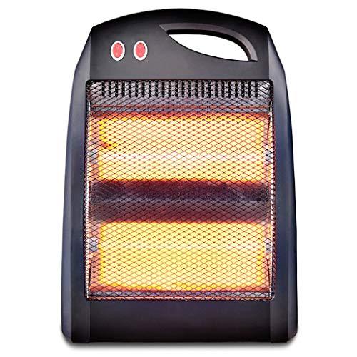 radiador 900w de la marca IIIL