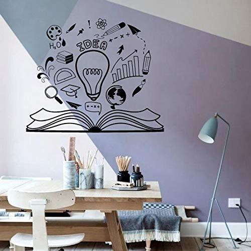 yaonuli Muurstickers Ideeën Brainstorm Lezen Vinyl Window Stickers Bibliotheek Kinderen Studie Kamer Decoratieve Muren