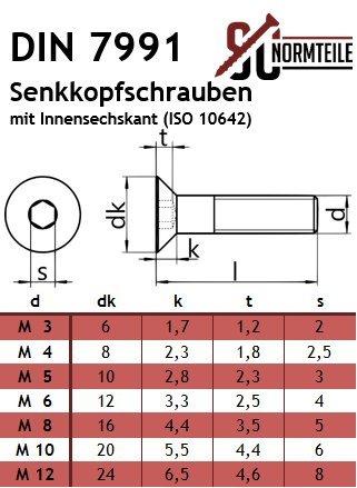 Senkkopfschrauben M8 X 80 DIN 7991 mit Innensechskant 5 St/ück - V2A Senkschrauben mit Vollgewinde Edelstahl A2 ISK