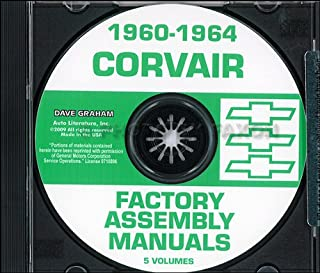 1960-1964 Chevy Corvair Car Assembly Manuals on CD-ROM