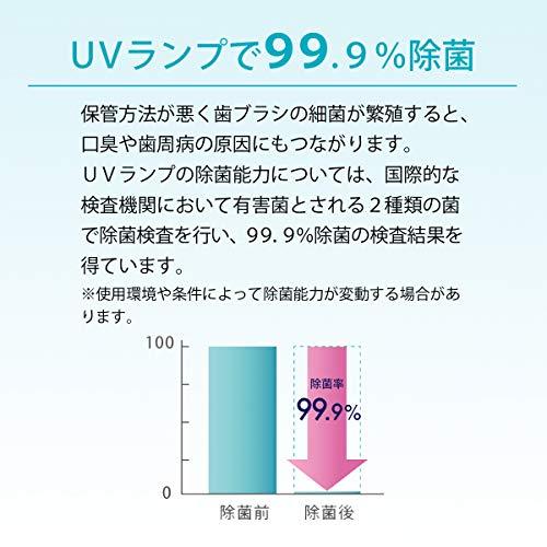 アイオニックKISSYOU(キスユー)『UV除菌ケースイオン歯ブラシセット』
