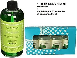 Genuine Rainbow Fresh Air Freshener / Deodorizer + Rainbow Rexair Vacuum Cleaner Water Fragrance Eucalyptus Scent