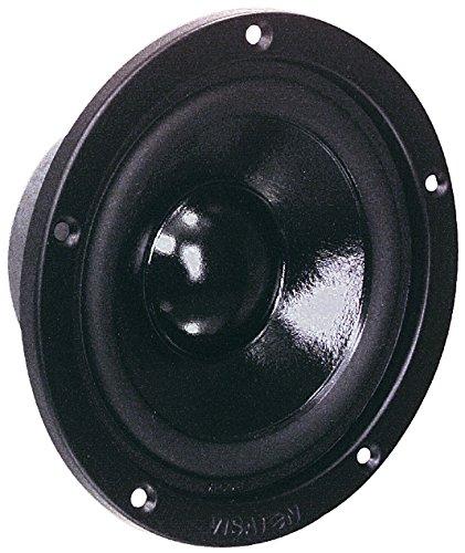 Visaton 9021Lautsprecher für MP3& iPod schwarz