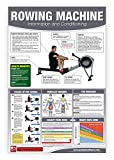 Rowing Machine Poster/Chart: Male Version - How to use a rower - How to use an Erg - Full Body Workout Laminated - 24x36 inches