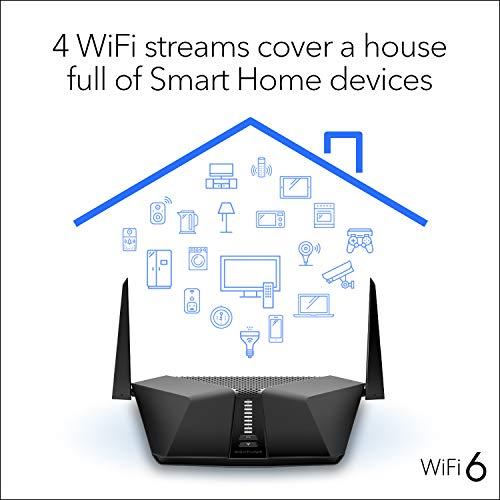 NETGEAR Nighthawk 4-Stream AX4 Wi-fi 6 Router (RAX40) – AX3000 Wireless Speed (Up to 3 Gbps) | 1,500 Sq Ft Coverage