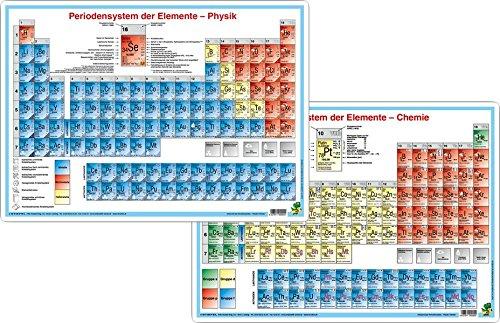 Periodensystem der Elemente Physik/Chemie - DUO-Schreibunterlage klein