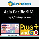 Best International Sim Cards - Asia Pacific China 15 Days Unlimited Prepaid Data Review