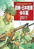 図解 日本陸軍―歩兵篇 (コンバットA to Zシリーズ)