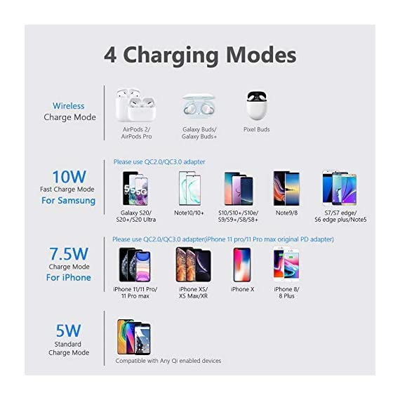 """Yootech Wireless Charger Qi-Certified 10W Max Fast Wireless Charging Compatible with iPhone 11/11 Pro/11 Pro Max/XS MAX/XR/XS/8Plus, Galaxy Note 10/Note 10 Plus/S10/S10 Plus/S10E(No AC Adapter) 5 【3 Charging modes Available for Different Phones】7.5W charging mode is for iPhone 11/11 Pro/11 Pro Max/XS MAX/XS/XR/X/8/8 plus with latest iOS System; 10W charging mode is compatible with Note 10/10 Plus/S10/S10 Plus/S10E/Note9/S9/S8 and so on; 5W charging mode works on Any Qi-enabled devices like Google Pixel 3/3XL/4XL and other Qi-enabled phones. Note: Adapter is Not Included, QC 2.0/3.0 adapter, iPhone 11 Pro /11 Pro Max PD Adapter, Note 10/10 Plus PD Adapter will be highly recommended. 【Unique Design Perfect for AirPods】 It is compatible with AirPods (with wireless charging case) and AirPods Pro. The size of the AirPods fits perfectly into the charging area of the wireless charging pad, perfect wireless charging companion for AirPods, easier to find the """"Sweet Spot"""". Also, both top and bottom have a rubber ring, will keep your AirPods in place and prevent slippage. 【Safer and Easier to USE】Exclusive Multifunctional Intelligent Protect Technology provides temperature control, surge protection, short-circuit prevention. Besides that, this wireless chargers is Qi-certified, made of ABS Material which is fire-resistant, and has a UL Certificate, you can purchase it at assurance. Double guarantee and dual safety provide you safety experience. To get better experience, we would like you to take off the phone case and use the adapters recommended (NOT INCLUDED)."""