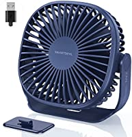 Save on fans