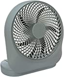 O2 COOL Fan 8 inch Battery or Electric Operated Indoor/Outdoor Portable Fan