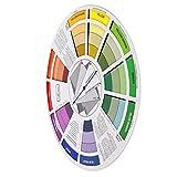 Tabella Di Miscelazione Della Ruota Di Colori Della Guida Di Corrispondenza Dei Colori Per L'attrezzo Di Mescolamento Del Mestiere