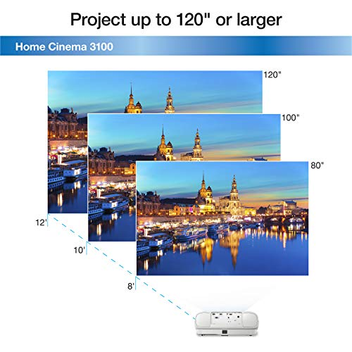Epson Home Cinema 3100 1080p 3LCD Home Theater Projector New York
