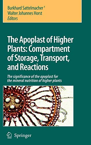 The Apoplast of Higher Plants: Compartment of Storage, Transport and Reactions: The significance of the apoplast for the mineral nutrition of higher plants